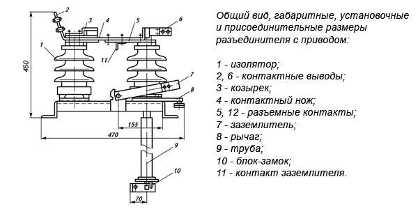 Инструкция по эксплуатации разъединителей рлнд-10